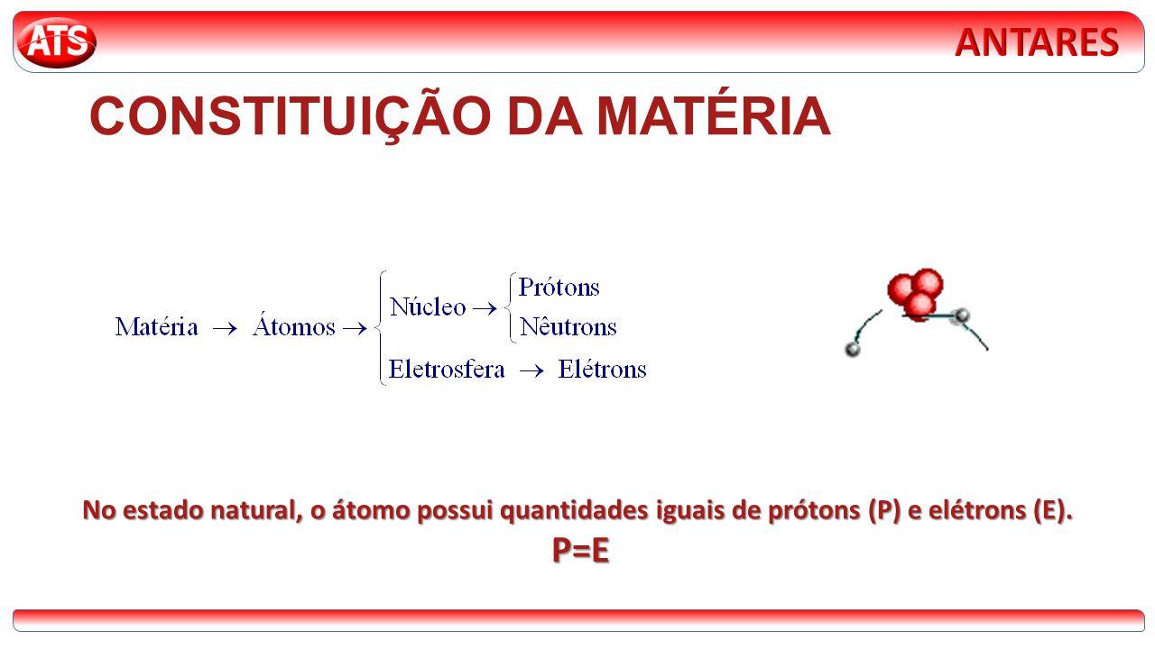 CONSTITUIÇÃO DA MATÉRIA No estado natural, o átomo possui quantidades iguais de prótons (P) e elétrons (E). P=E P=E
