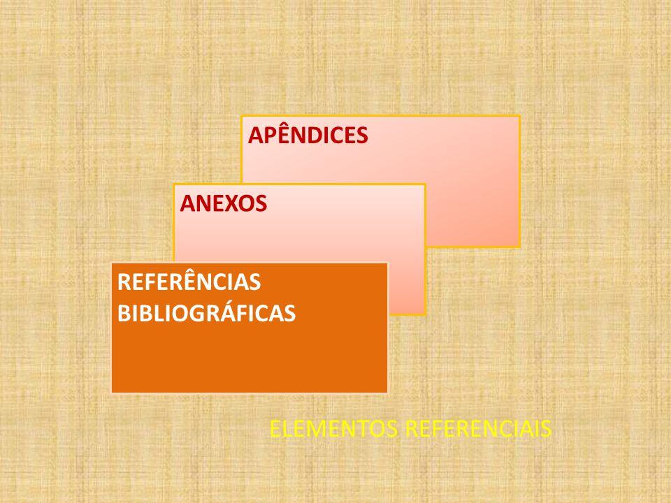 CONCLUSÕES (Considerações Finais) RESULTADOS DESENVOLVIMEN TO INTRODUÇÃO ELEMENTOS TEXTUAIS