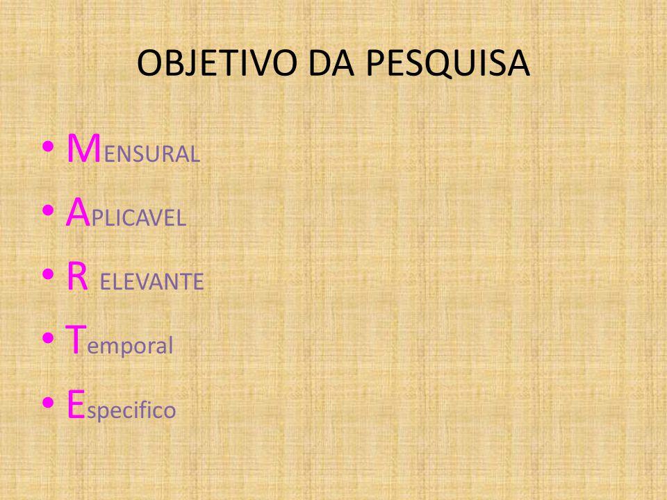 OBJETIVO DA PESQUISA • M ENSURAL • A PLICAVEL • R ELEVANTE • T emporal • E specifico