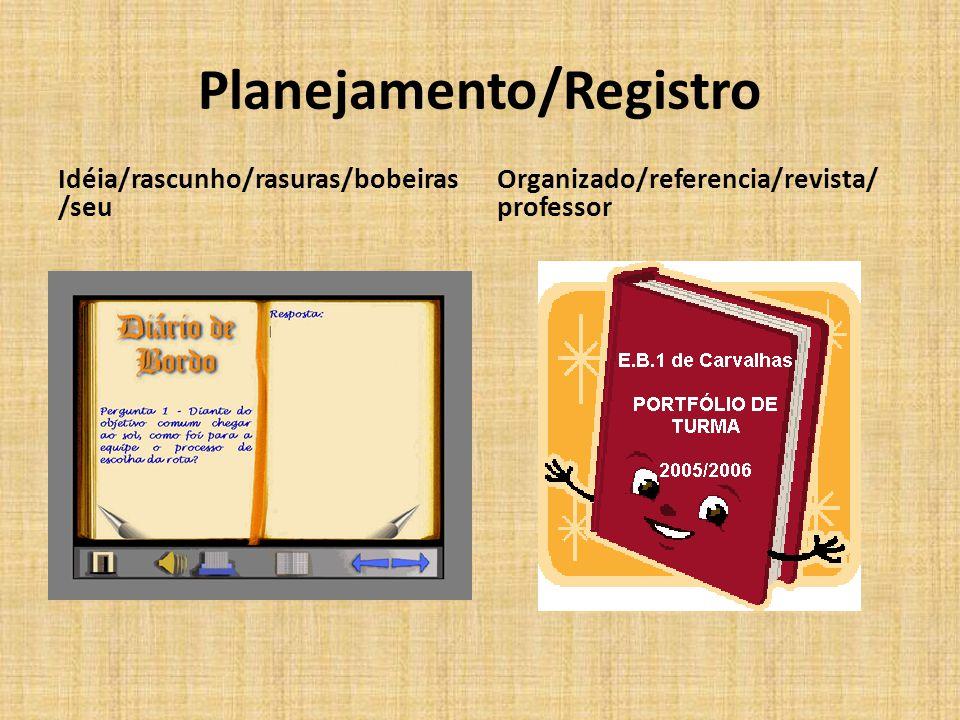 Planejamento/Registro Idéia/rascunho/rasuras/bobeiras /seu Organizado/referencia/revista/ professor