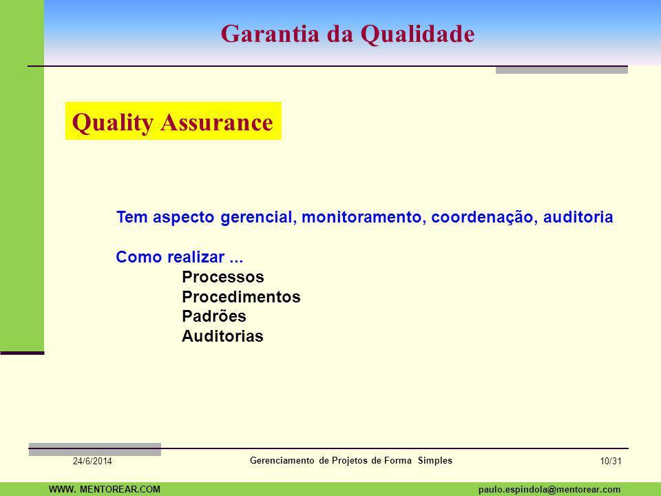 SAP Paulo Espindola 19 11 1960 paulo.espindola@mentorear.comWWW. MENTOREAR.COM Gerenciamento de Projetos de Forma Simples 24/6/2014 9/31 Plano de Gere