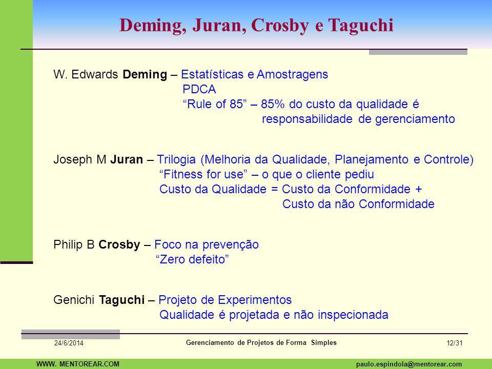 SAP Paulo Espindola 19 11 1960 paulo.espindola@mentorear.comWWW. MENTOREAR.COM Gerenciamento de Projetos de Forma Simples 24/6/2014 11/31 Controle da