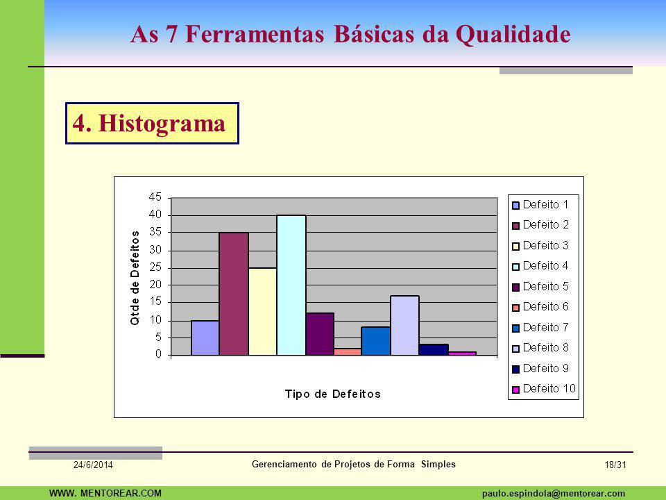 SAP Paulo Espindola 19 11 1960 paulo.espindola@mentorear.comWWW. MENTOREAR.COM Gerenciamento de Projetos de Forma Simples 24/6/2014 17/31 As 7 Ferrame
