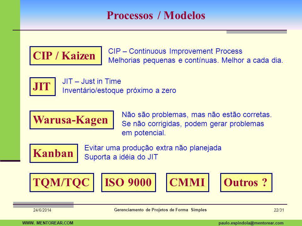 SAP Paulo Espindola 19 11 1960 paulo.espindola@mentorear.comWWW. MENTOREAR.COM Gerenciamento de Projetos de Forma Simples 24/6/2014 21/31 As 7 Ferrame