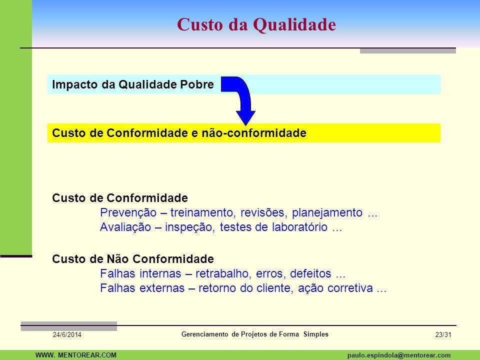SAP Paulo Espindola 19 11 1960 paulo.espindola@mentorear.comWWW. MENTOREAR.COM Gerenciamento de Projetos de Forma Simples 24/6/2014 22/31 Processos /