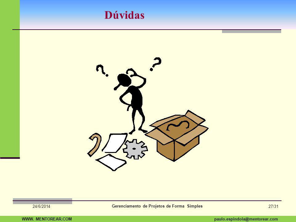 SAP Paulo Espindola 19 11 1960 paulo.espindola@mentorear.comWWW. MENTOREAR.COM Gerenciamento de Projetos de Forma Simples 24/6/2014 26/31 Lições Apren