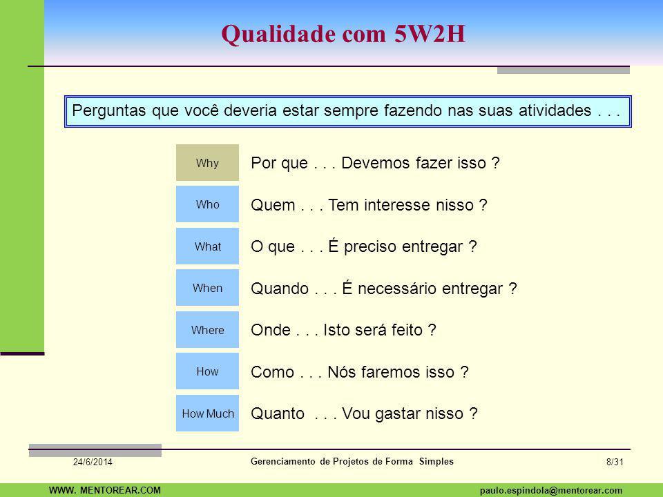 SAP Paulo Espindola 19 11 1960 paulo.espindola@mentorear.comWWW. MENTOREAR.COM Gerenciamento de Projetos de Forma Simples 24/6/2014 7/31 Restrição Tri