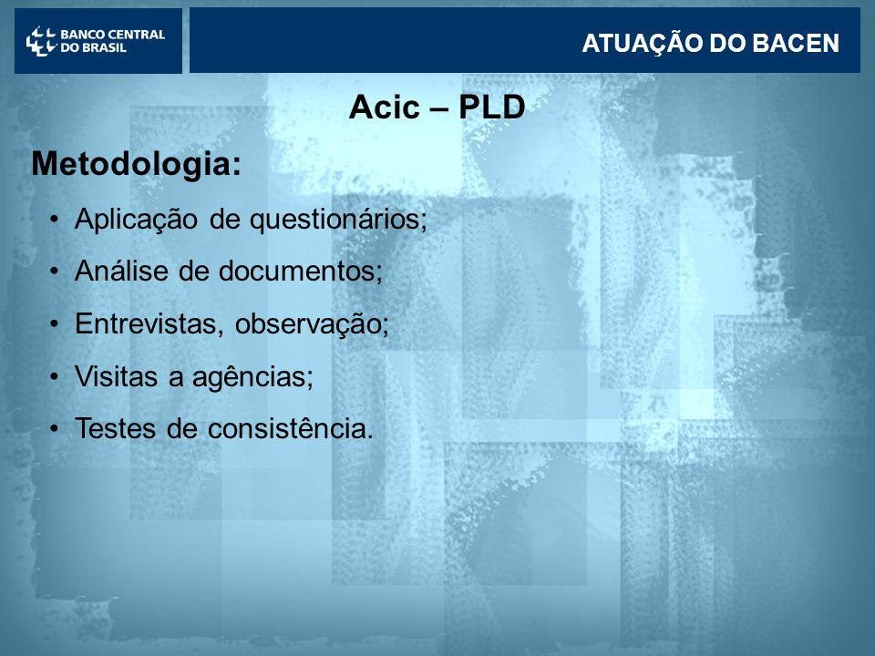 Lavagem de dinheiro ATUAÇÃO DO BACEN Acic – PLD Metodologia: •Aplicação de questionários; •Análise de documentos; •Entrevistas, observação; •Visitas a agências; •Testes de consistência.