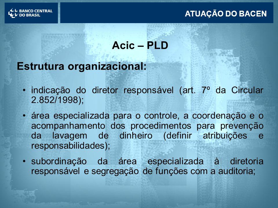 Lavagem de dinheiro Acic – PLD Estrutura organizacional: •indicação do diretor responsável (art.