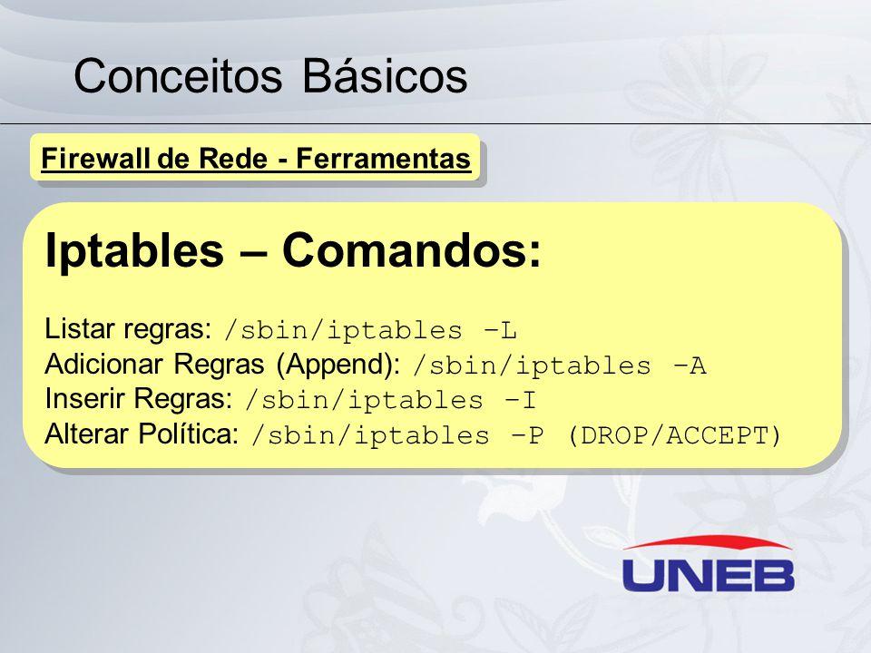 Conceitos Básicos Iptables – Comandos: Listar regras: /sbin/iptables –L Adicionar Regras (Append): /sbin/iptables –A Inserir Regras: /sbin/iptables –I