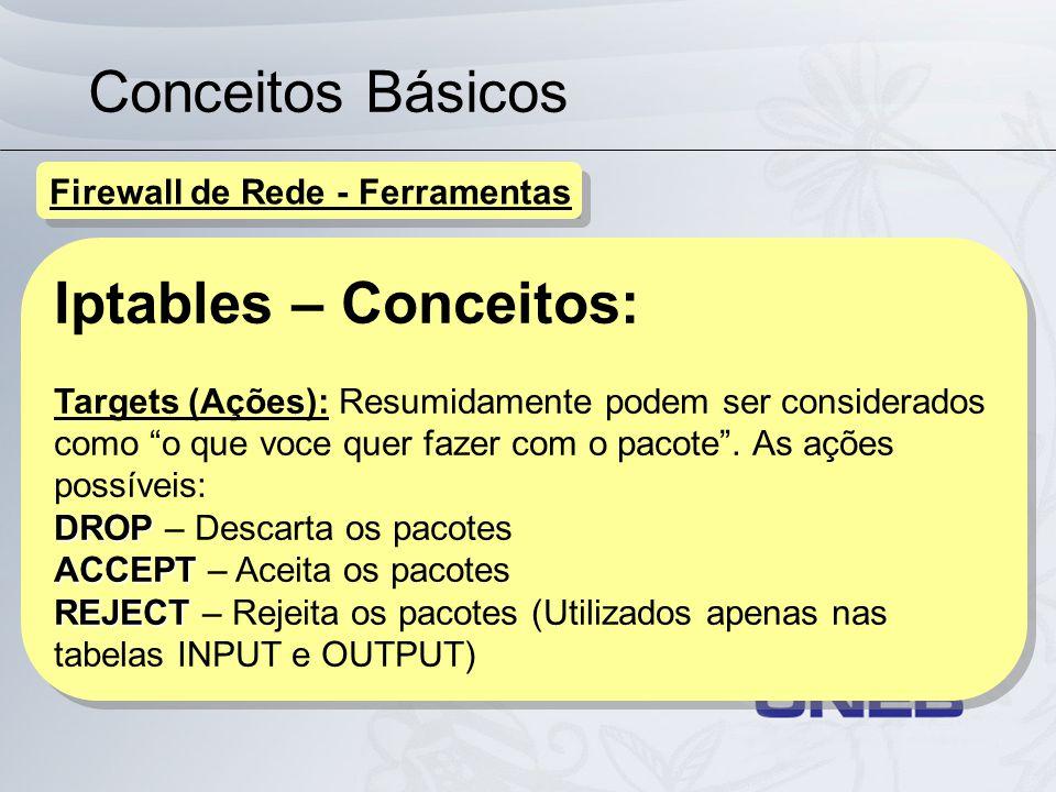 """Conceitos Básicos Iptables – Conceitos: Targets (Ações): Resumidamente podem ser considerados como """"o que voce quer fazer com o pacote"""". As ações poss"""