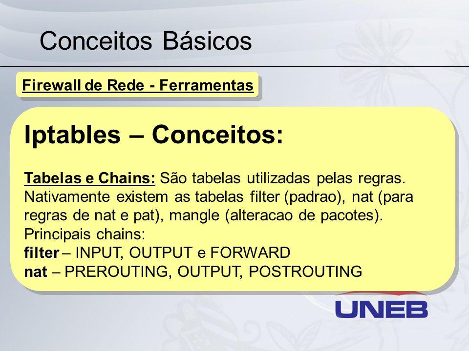 Conceitos Básicos Iptables – Conceitos: Tabelas e Chains: São tabelas utilizadas pelas regras. Nativamente existem as tabelas filter (padrao), nat (pa