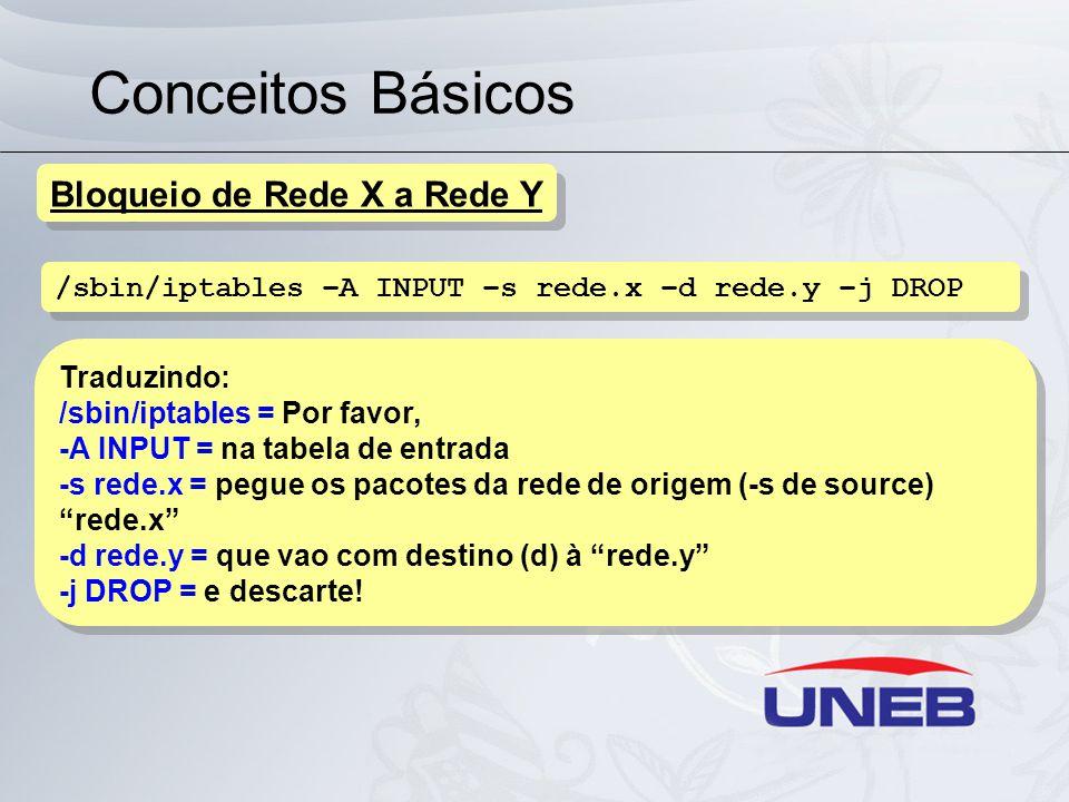 Conceitos Básicos /sbin/iptables –A INPUT –s rede.x –d rede.y –j DROP Bloqueio de Rede X a Rede Y Traduzindo: /sbin/iptables = Por favor, -A INPUT = n