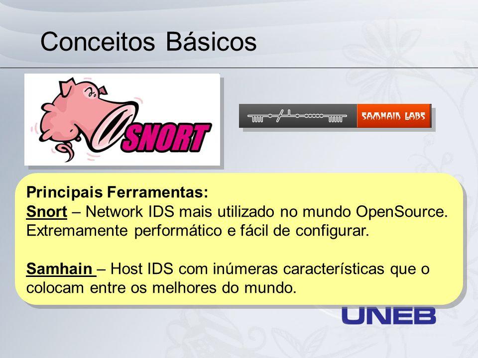 Conceitos Básicos Principais Ferramentas: Snort – Network IDS mais utilizado no mundo OpenSource. Extremamente performático e fácil de configurar. Sam