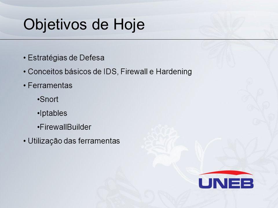 Objetivos de Hoje • Estratégias de Defesa • Conceitos básicos de IDS, Firewall e Hardening • Ferramentas •Snort •Iptables •FirewallBuilder • Utilizaçã