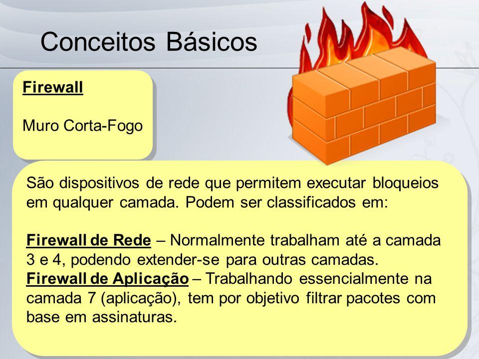 Conceitos Básicos Firewall Muro Corta-Fogo Firewall Muro Corta-Fogo São dispositivos de rede que permitem executar bloqueios em qualquer camada. Podem
