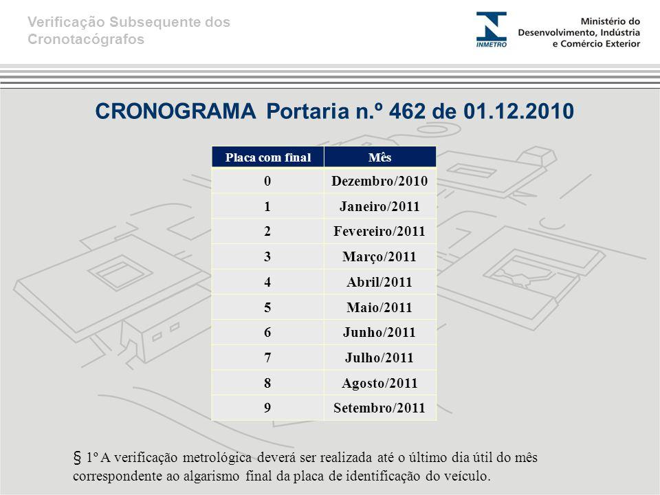 CRONOGRAMA Portaria n.º 462 de 01.12.2010 Verificação Subsequente dos Cronotacógrafos § 1º A verificação metrológica deverá ser realizada até o último