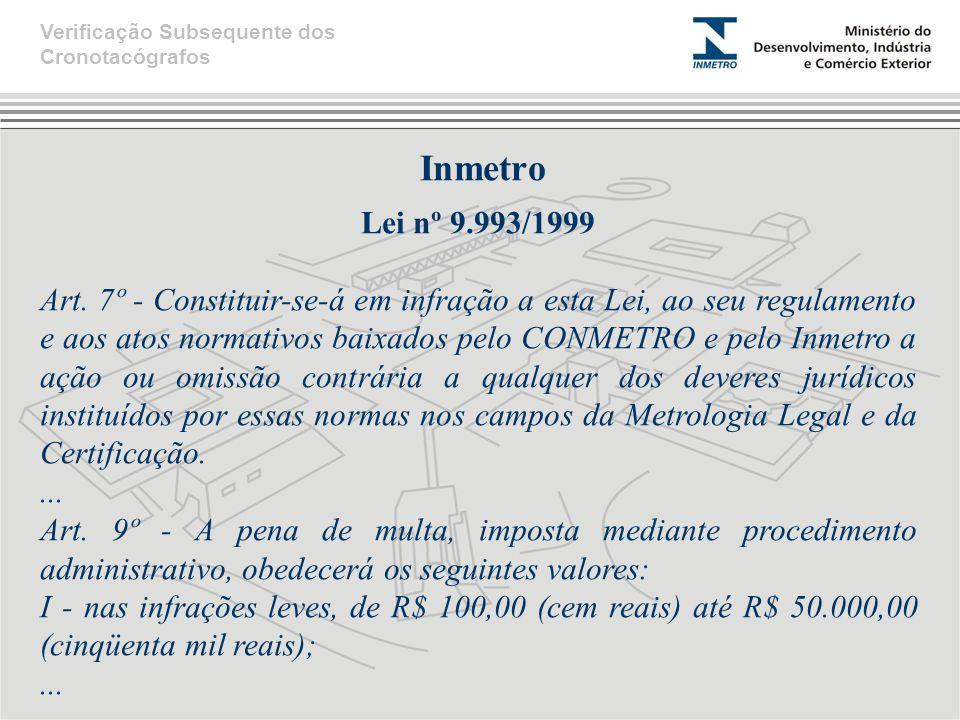 Inmetro Lei nº 9.993/1999 Art. 7º - Constituir-se-á em infração a esta Lei, ao seu regulamento e aos atos normativos baixados pelo CONMETRO e pelo Inm
