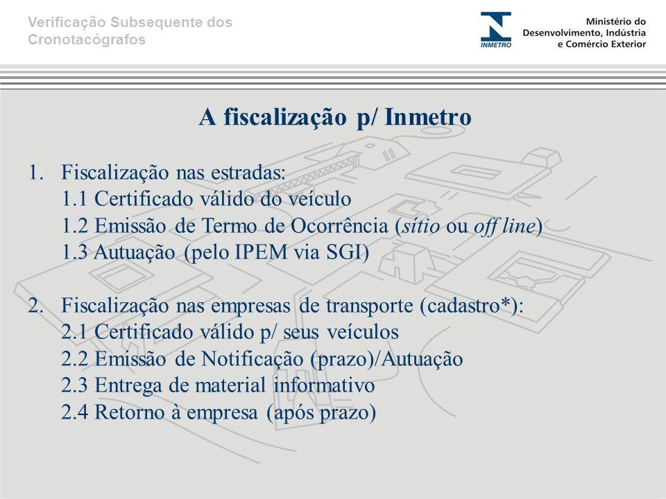A fiscalização p/ Inmetro 1.Fiscalização nas estradas: 1.1 Certificado válido do veículo 1.2 Emissão de Termo de Ocorrência (sítio ou off line) 1.3 Au