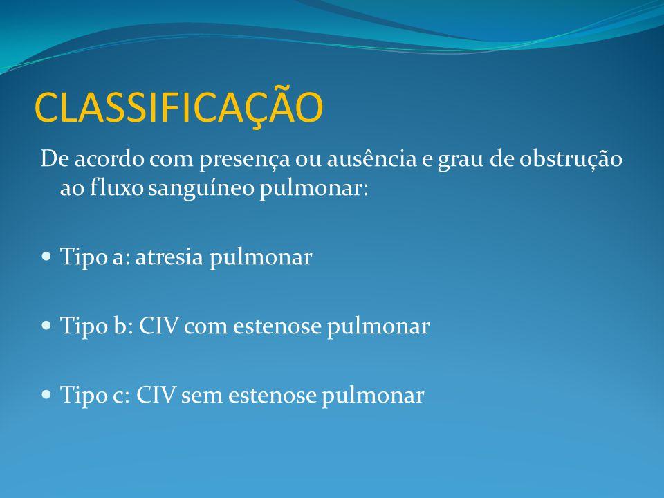 CLASSIFICAÇÃO De acordo com presença ou ausência e grau de obstrução ao fluxo sanguíneo pulmonar:  Tipo a: atresia pulmonar  Tipo b: CIV com estenose pulmonar  Tipo c: CIV sem estenose pulmonar