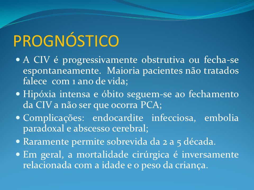 PROGNÓSTICO  A CIV é progressivamente obstrutiva ou fecha-se espontaneamente.