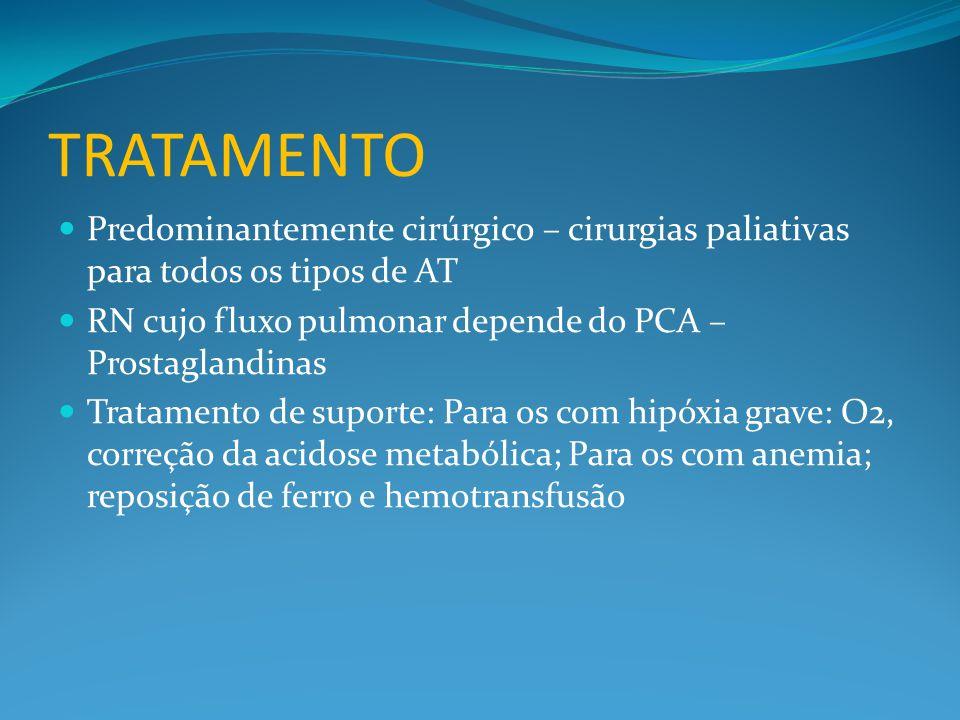 TRATAMENTO  Predominantemente cirúrgico – cirurgias paliativas para todos os tipos de AT  RN cujo fluxo pulmonar depende do PCA – Prostaglandinas  Tratamento de suporte: Para os com hipóxia grave: O2, correção da acidose metabólica; Para os com anemia; reposição de ferro e hemotransfusão