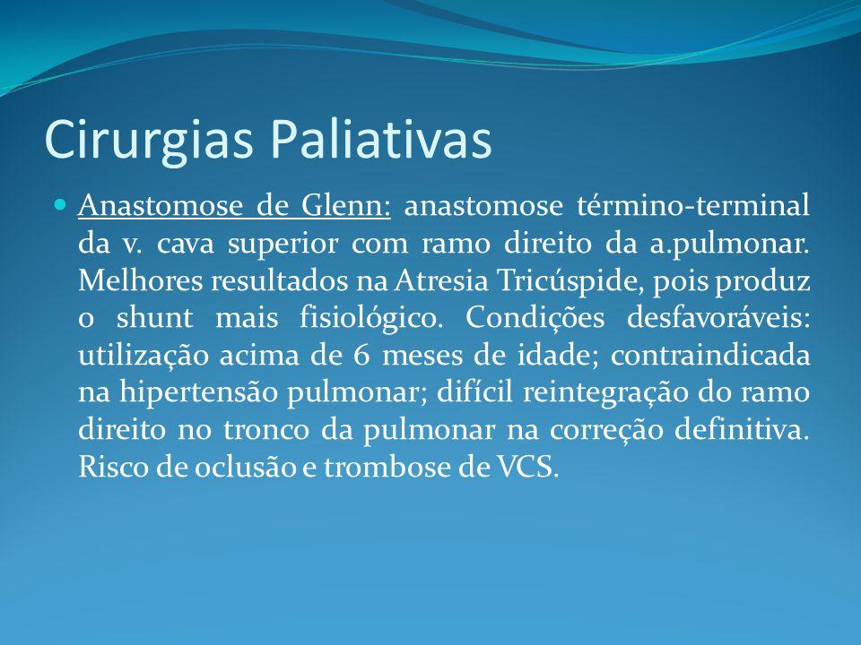 Cirurgias Paliativas  Anastomose de Glenn: anastomose término-terminal da v. cava superior com ramo direito da a.pulmonar. Melhores resultados na Atr