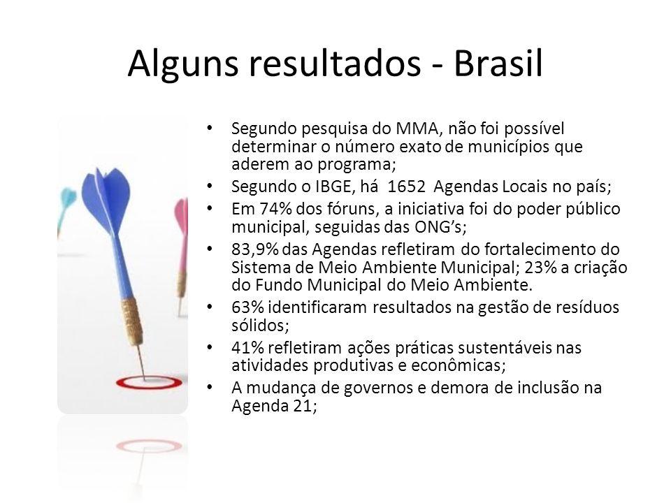 Alguns resultados - Brasil • Segundo pesquisa do MMA, não foi possível determinar o número exato de municípios que aderem ao programa; • Segundo o IBGE, há 1652 Agendas Locais no país; • Em 74% dos fóruns, a iniciativa foi do poder público municipal, seguidas das ONG's; • 83,9% das Agendas refletiram do fortalecimento do Sistema de Meio Ambiente Municipal; 23% a criação do Fundo Municipal do Meio Ambiente.