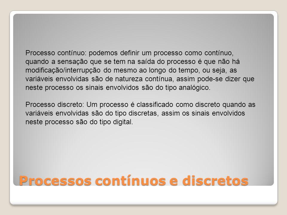 Processos contínuos e discretos Processo contínuo: podemos definir um processo como contínuo, quando a sensação que se tem na saída do processo é que