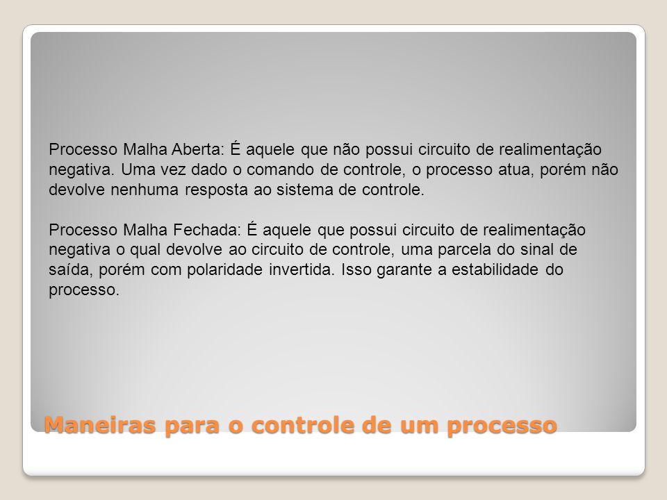 Maneiras para o controle de um processo Processo Malha Aberta: É aquele que não possui circuito de realimentação negativa. Uma vez dado o comando de c