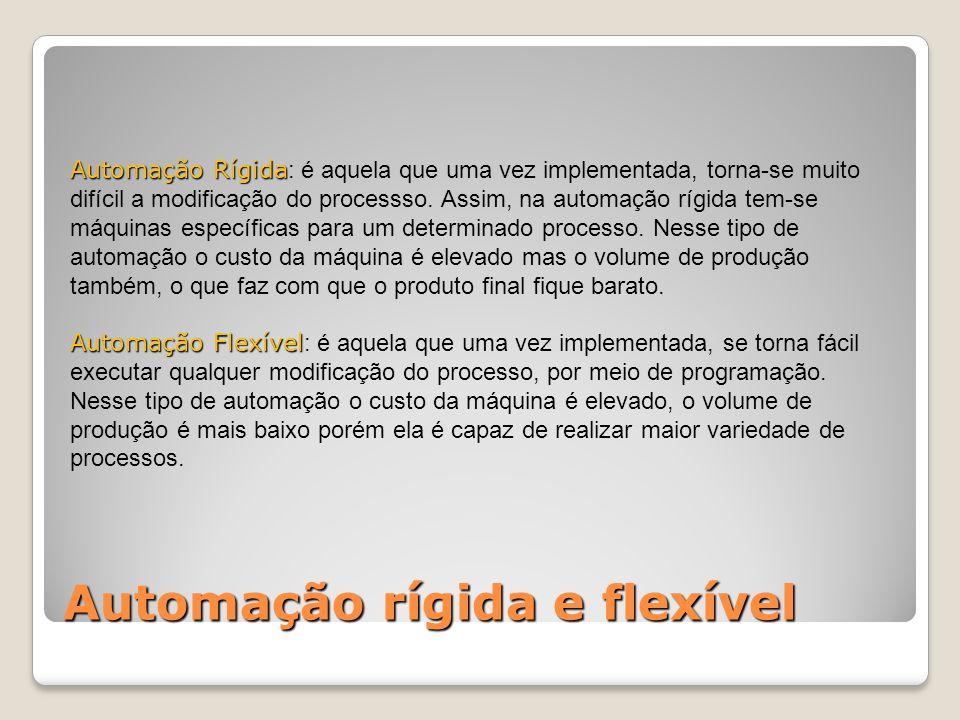 Automação rígida e flexível Automação Rígida Automação Rígida : é aquela que uma vez implementada, torna-se muito difícil a modificação do processso.
