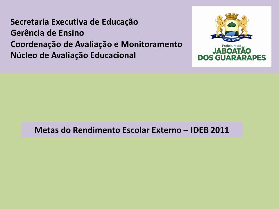 Metas do Rendimento Escolar Externo – IDEB 2011 Secretaria Executiva de Educação Gerência de Ensino Coordenação de Avaliação e Monitoramento Núcleo de
