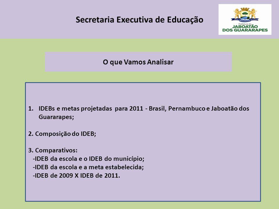 Secretaria Executiva de Educação O que Vamos Analisar 1.IDEBs e metas projetadas para 2011 - Brasil, Pernambuco e Jaboatão dos Guararapes; 2. Composiç