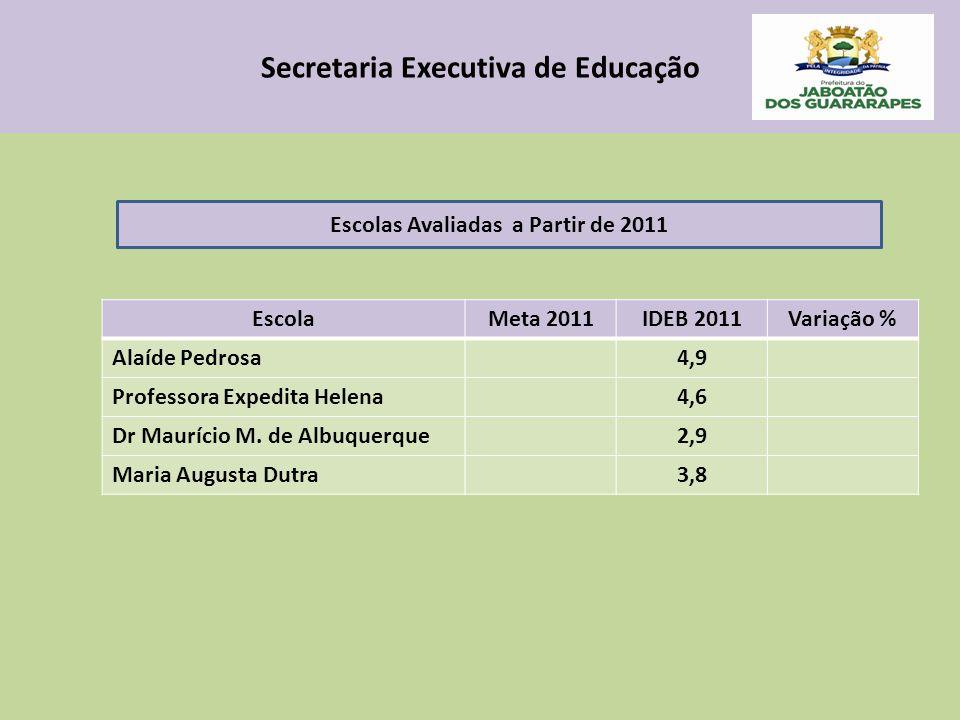 Secretaria Executiva de Educação EscolaMeta 2011IDEB 2011Variação % Alaíde Pedrosa4,9 Professora Expedita Helena4,6 Dr Maurício M.