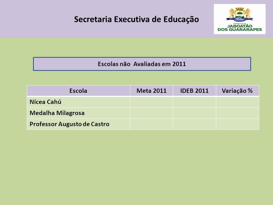 Secretaria Executiva de Educação EscolaMeta 2011IDEB 2011Variação % Nícea Cahú Medalha Milagrosa Professor Augusto de Castro Escolas não Avaliadas em