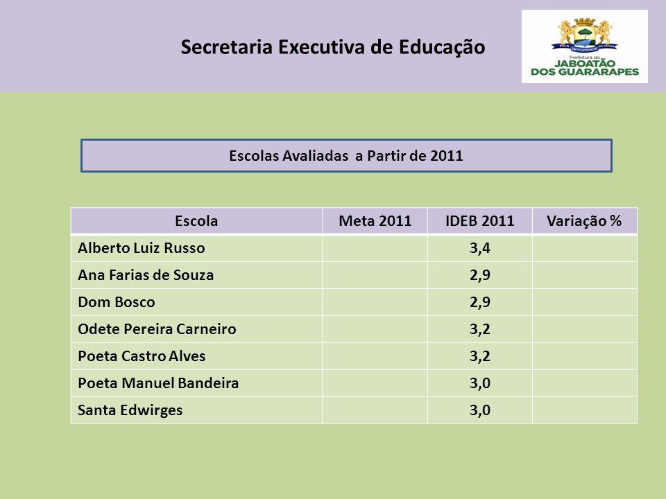Secretaria Executiva de Educação EscolaMeta 2011IDEB 2011Variação % Alberto Luiz Russo3,4 Ana Farias de Souza2,9 Dom Bosco2,9 Odete Pereira Carneiro3,