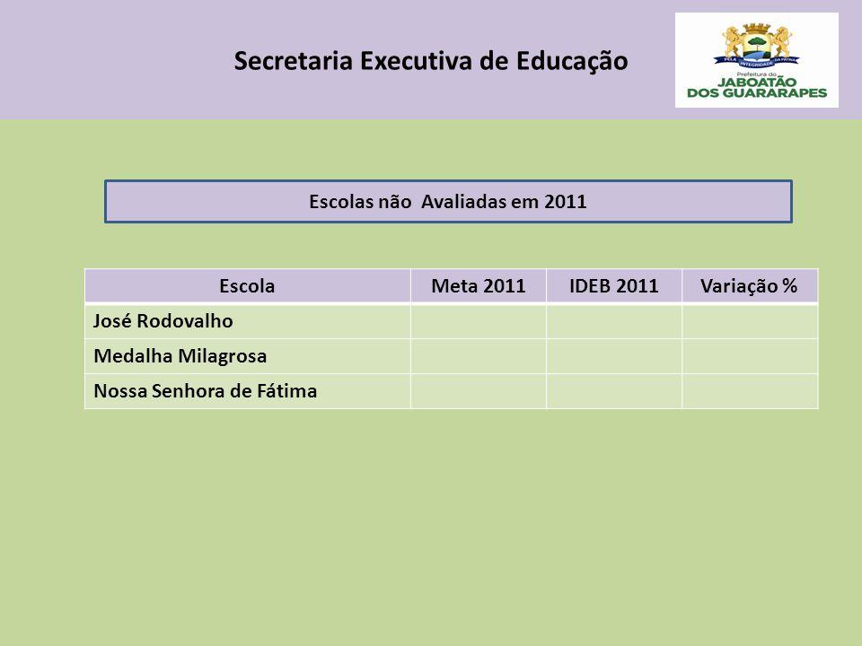 Secretaria Executiva de Educação EscolaMeta 2011IDEB 2011Variação % José Rodovalho Medalha Milagrosa Nossa Senhora de Fátima Escolas não Avaliadas em