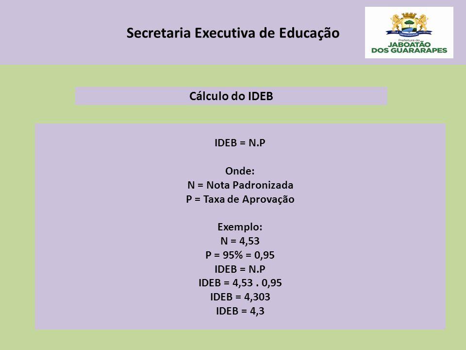 Secretaria Executiva de Educação Cálculo do IDEB IDEB = N.P Onde: N = Nota Padronizada P = Taxa de Aprovação Exemplo: N = 4,53 P = 95% = 0,95 IDEB = N.P IDEB = 4,53.