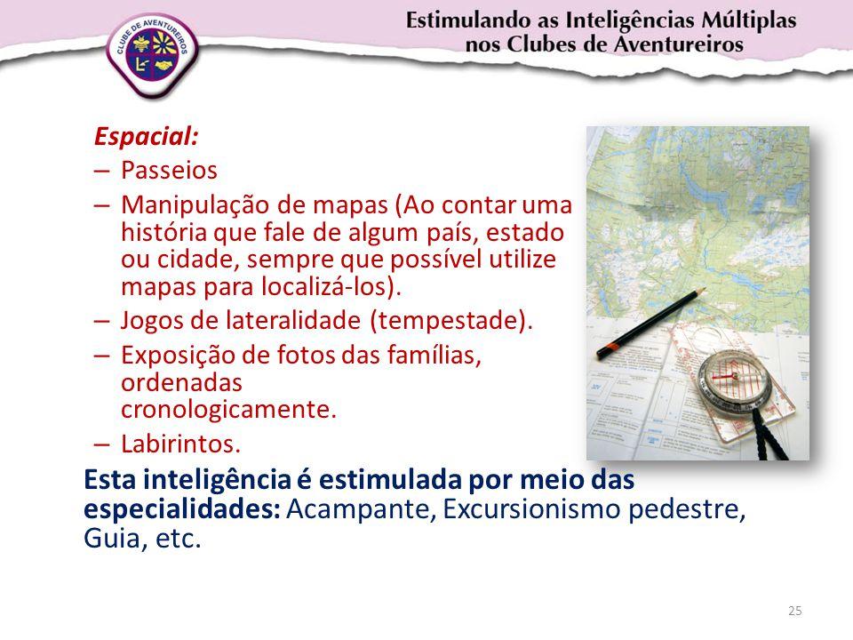 Espacial: – Passeios – Manipulação de mapas (Ao contar uma história que fale de algum país, estado ou cidade, sempre que possível utilize mapas para l