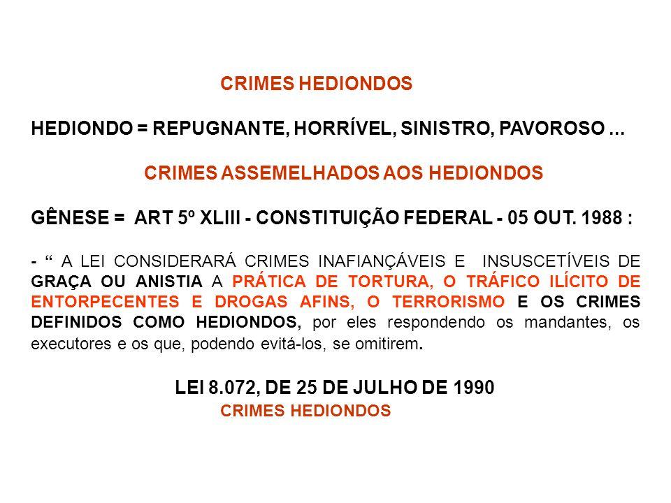 CRIMES HEDIONDOS HEDIONDO = REPUGNANTE, HORRÍVEL, SINISTRO, PAVOROSO... CRIMES ASSEMELHADOS AOS HEDIONDOS GÊNESE = ART 5º XLIII - CONSTITUIÇÃO FEDERAL