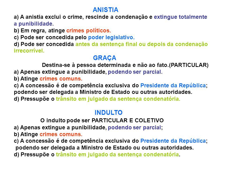 ANISTIA a) A anistia exclui o crime, rescinde a condenação e extingue totalmente a punibilidade. b) Em regra, atinge crimes políticos. c) Pode ser con