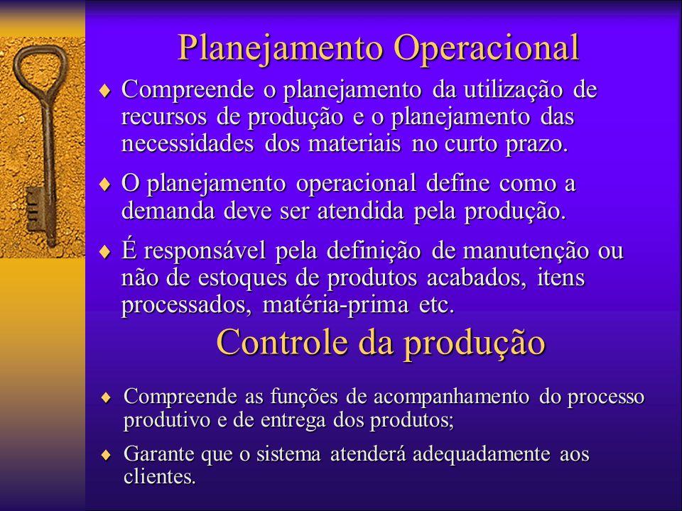 Planejamento Operacional  Compreende o planejamento da utilização de recursos de produção e o planejamento das necessidades dos materiais no curto prazo.