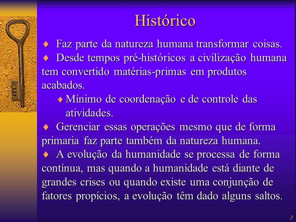 3Histórico  Faz parte da natureza humana transformar coisas.