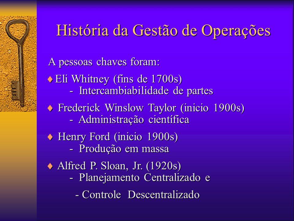 História da Gestão de Operações A pessoas chaves foram: A pessoas chaves foram:  Eli Whitney (fins de 1700s) - Intercambiabilidade de partes  Frederick Winslow Taylor (inicio 1900s) - Administração científica  Henry Ford (inicio 1900s) - Produção em massa  Alfred P.