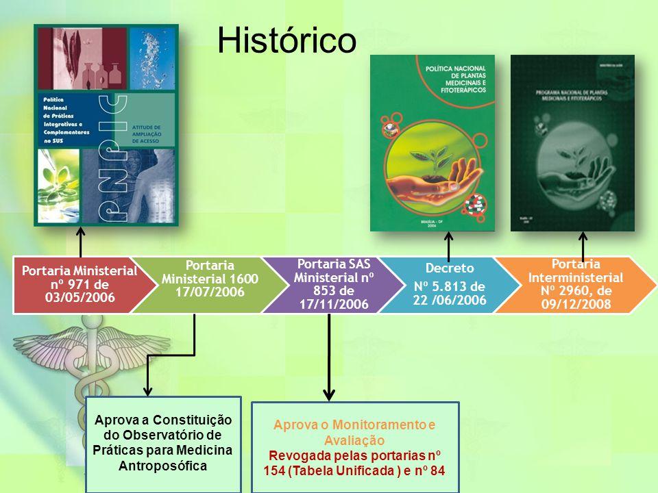Portaria Ministerial nº 971 de 03/05/2006 Portaria Ministerial 1600 17/07/2006 Portaria SAS Ministerial nº 853 de 17/11/2006 Decreto Nº 5.813 de 22 /0
