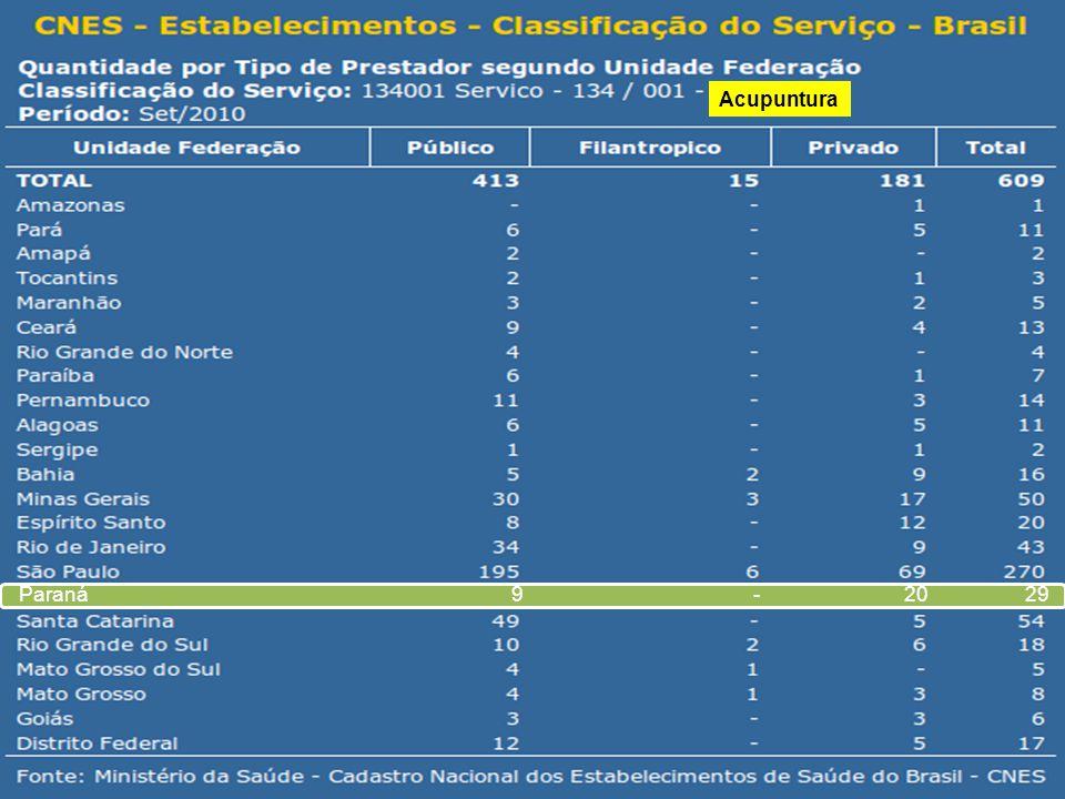 Acupuntura Paraná 9 - 20 29