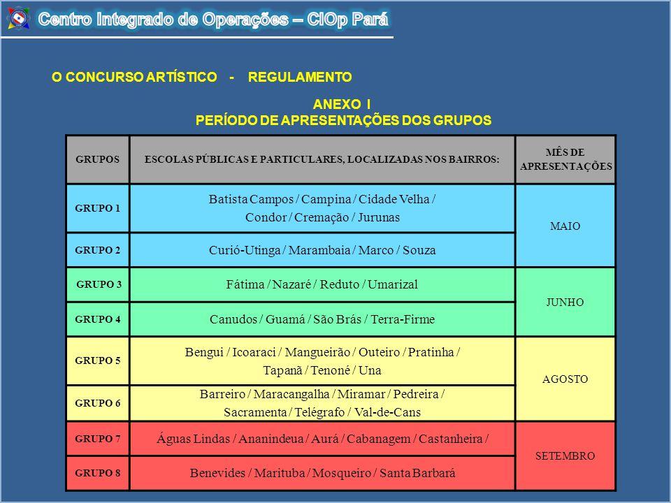 O CONCURSO ARTÍSTICO - REGULAMENTO GRUPOSESCOLAS PÚBLICAS E PARTICULARES, LOCALIZADAS NOS BAIRROS: MÊS DE APRESENTAÇÕES GRUPO 1 Batista Campos / Campi