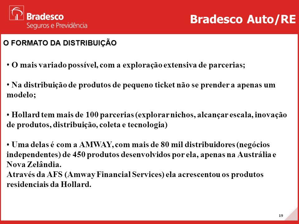 Projetos Auto/RE 19 O FORMATO DA DISTRIBUIÇÃO Bradesco Auto/RE • O mais variado possível, com a exploração extensiva de parcerias; • Na distribuição d