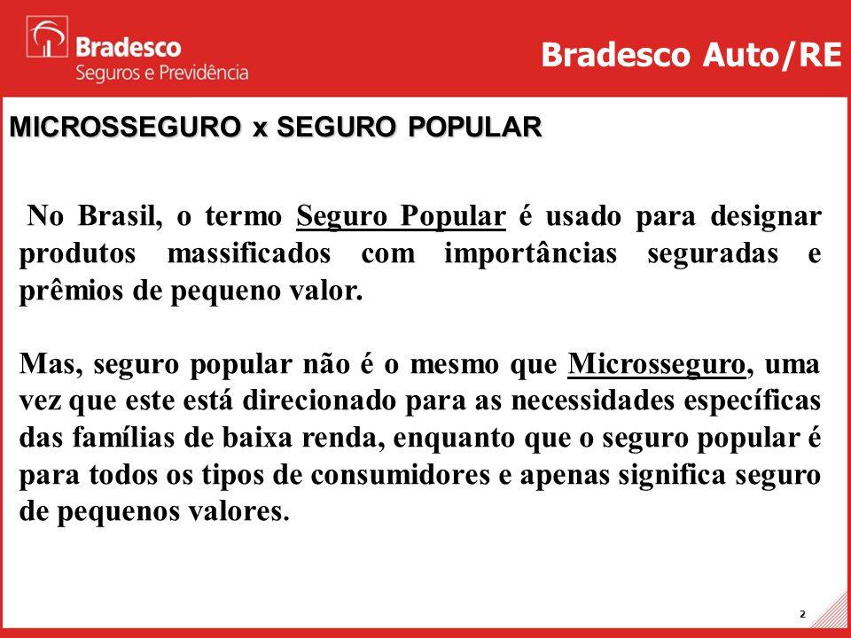 Projetos Auto/RE 3 ACEITANDO E ADOTANDO O MICROSSEGURO Bradesco Auto/RE As companias de seguros estão cada vez mais voltadas para a população de baixa renda Microsseguros está crescendo na esteira da microfinanças e do microcrédito.