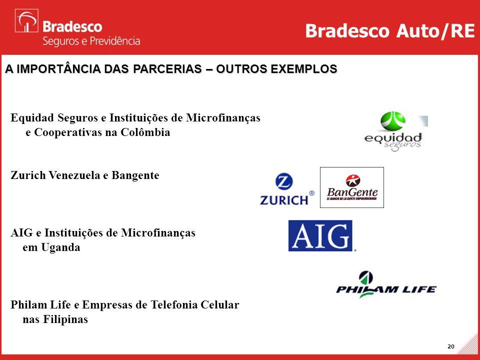 Projetos Auto/RE 20 A IMPORTÂNCIA DAS PARCERIAS – OUTROS EXEMPLOS Bradesco Auto/RE Equidad Seguros e Instituições de Microfinanças e Cooperativas na C
